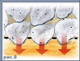 Геосинтетические материалы для дорожного строительства.